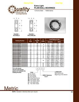 Ball bearing size chart in medium light extra thin plain ball