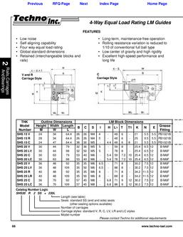 SHS: 4-Way Equal Load Capacity LM Guides