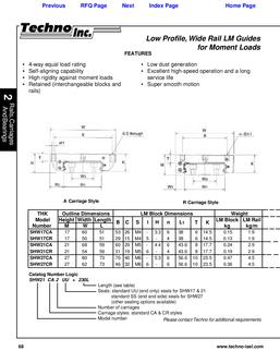 SHW: Low Profile Wide Rail LM Guides