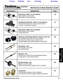 Ball Screws & Nuts Selection Guide