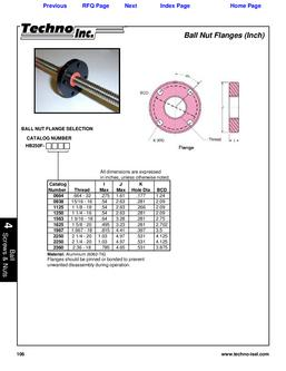 Ball Nut Flanges - Inch