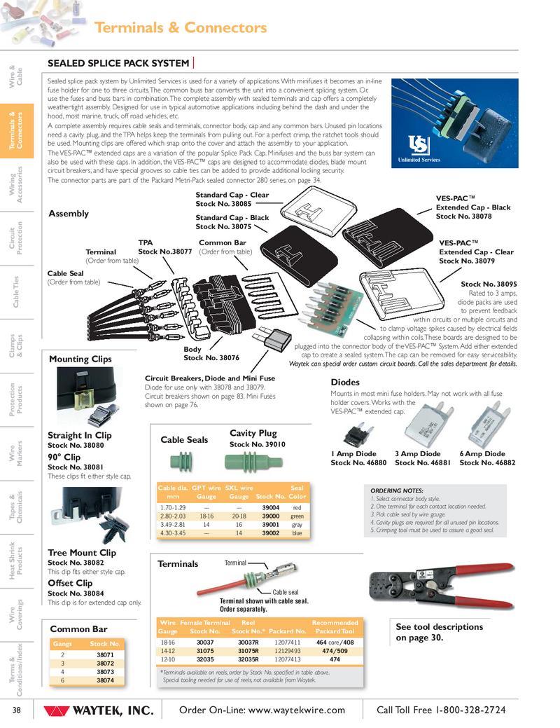 Sealed Splice Pack System by Waytek, Inc. on