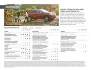 Equinox Spec Sheet 2015