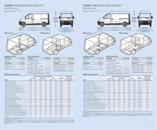 opel vivaro wikipedia wolna encyklopedia autos post. Black Bedroom Furniture Sets. Home Design Ideas