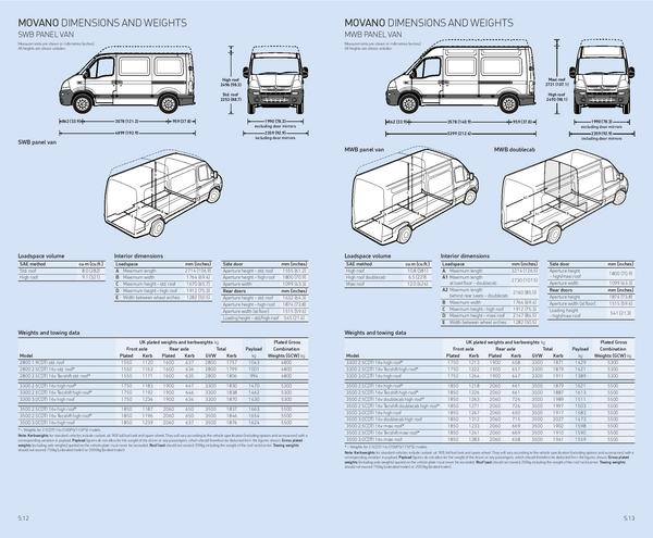 page 7 of vauxhall movano specifications 2006. Black Bedroom Furniture Sets. Home Design Ideas