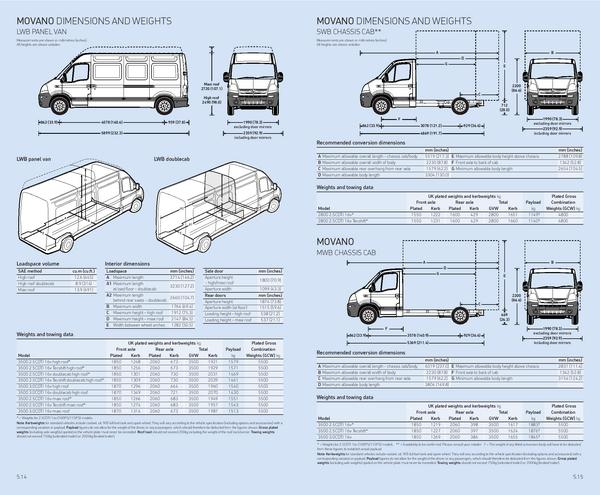 page 8 of vauxhall movano specifications 2006. Black Bedroom Furniture Sets. Home Design Ideas