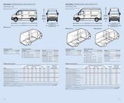 swb high roof movano in vauxhall movano specifications 2006 by vauxhall. Black Bedroom Furniture Sets. Home Design Ideas