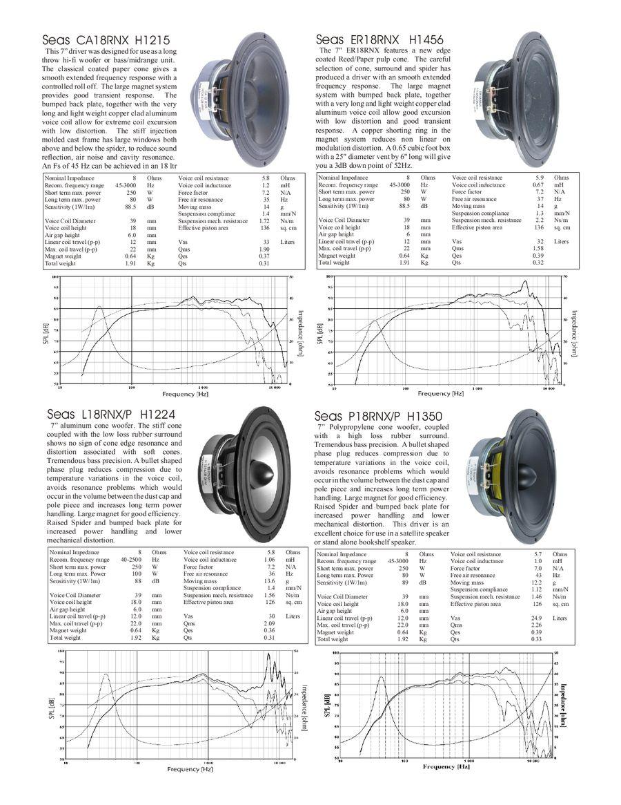 Page 14 of Seas Speakers