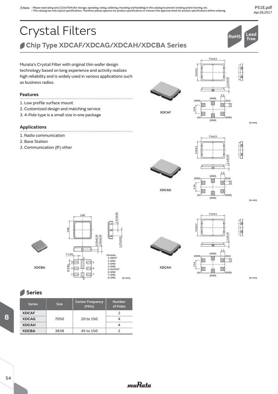 Page 59 of Ceramic Filters (CERAFIL®)/Crystal Filters 28/04/2017