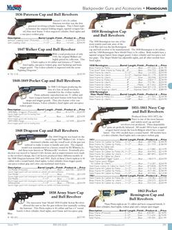 Blackpowder Guns & Accessories