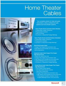Home Theater Cables