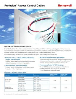 Profusion Access Control Cable