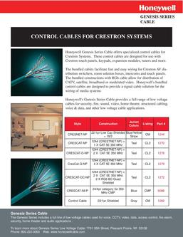 Control Cables for Crestron Systems