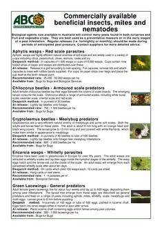 Commercially available insects, mites and nematodes