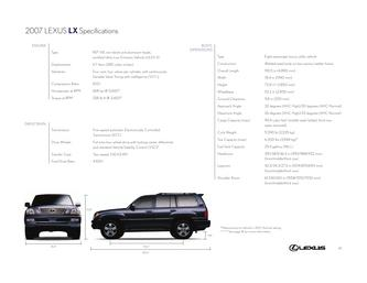 2007 Lexus LX Specifications