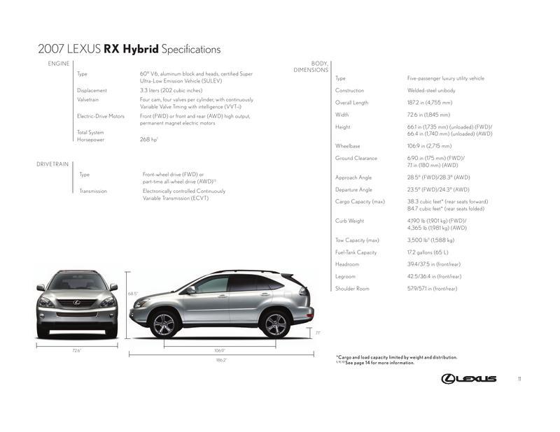 2007 Lexus Rx Hybrid Specifications