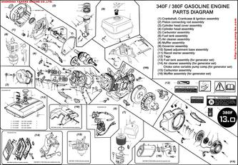 diagram gasoline engine in 340f 380f gasoline engine parts 340f 380f gasoline engine parts diagram