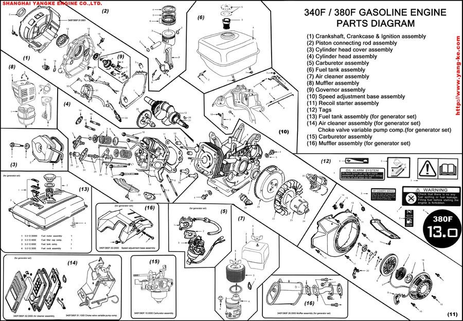 340F / 380F Gasoline Engine Parts Diagram by Shanghai Yangke Engine ...