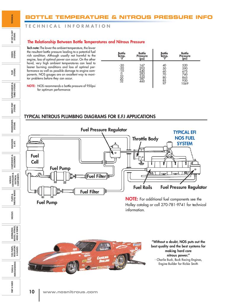 Page 8 of NOS Technical Information
