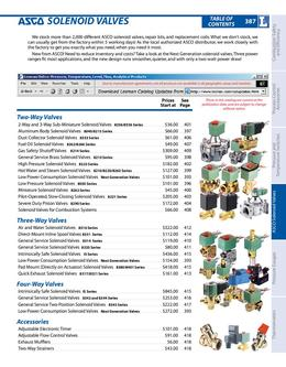 ASCO Solenoid Valves and Accessories 02/25/2011