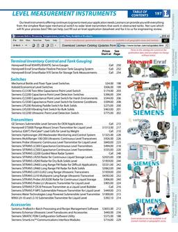 Level Measurement Instruments 03/13/2010