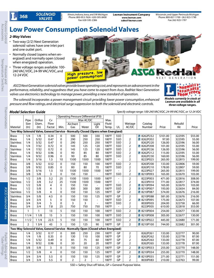 ASCO Solenoid Valves by Lesman Instrument Company