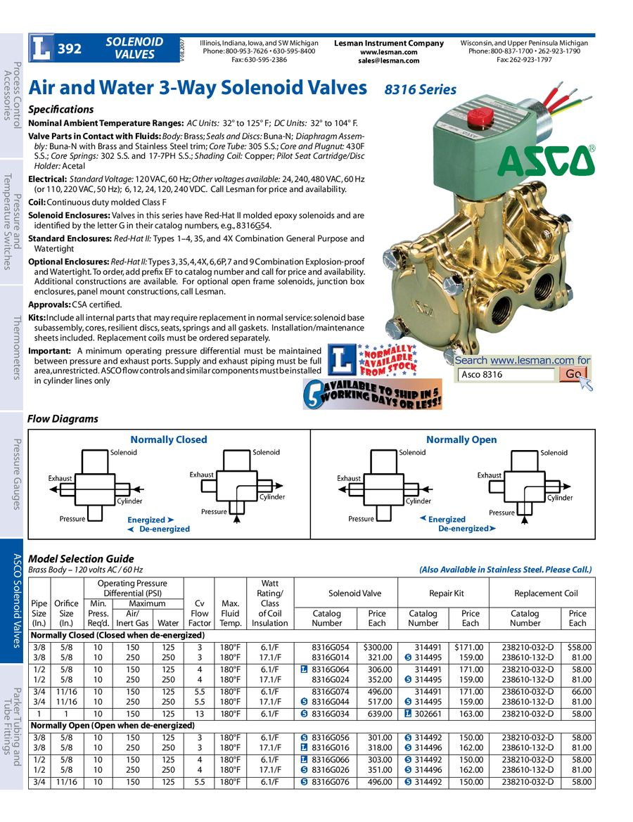 Asco Red Hat Wiring Diagram 3 Libraries Valve Librarypage 29 Of Solenoid Valves P 35