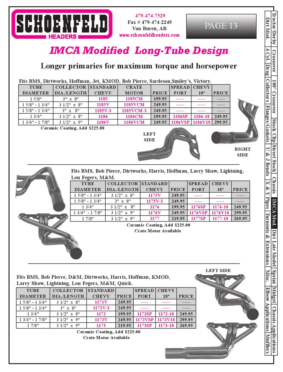 Page 12 of Performance Headers Racing Catalog 2007
