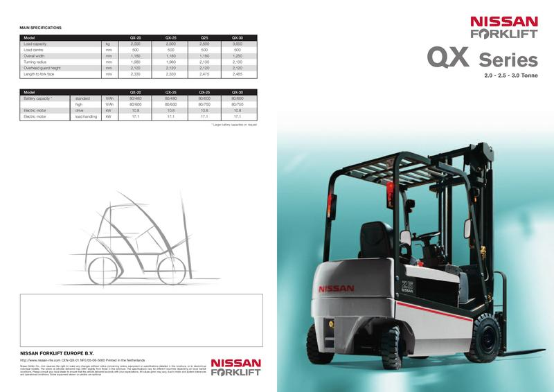 warning lights on a nissan forklift in nissan forklift qx series bynissan forklift qx series