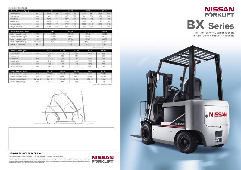 Nissan Forklift BX Series by Nissan Forklift Europe BV