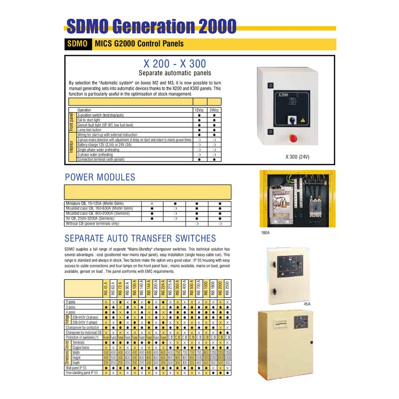 SDMO Generator Control Panels by Genex Power Equipment on