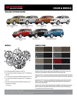 Dodge Nitro Colors and Wheels 2007 by Dodge