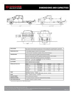 Dodge 3500 Chassis Cab Dimensions and Capacities 2007