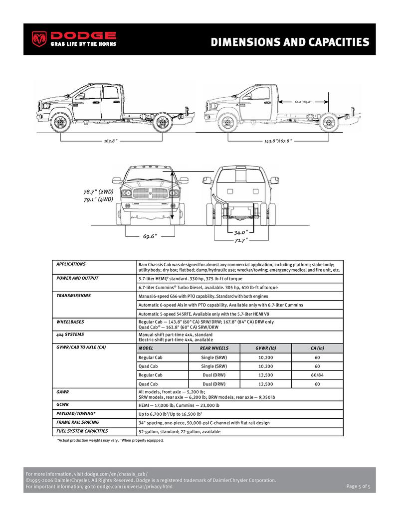 Dodge Chassis Cab Dimensions And Capacities