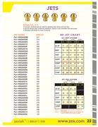 Nitrous Systems Catalog