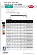 ".0550/"" Diameter Solid Carbide Micro Drill 1//8/"" Shank Kyocera #105-0550.400 #54"