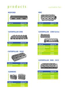 Cylinder Heads and Engine Blocks