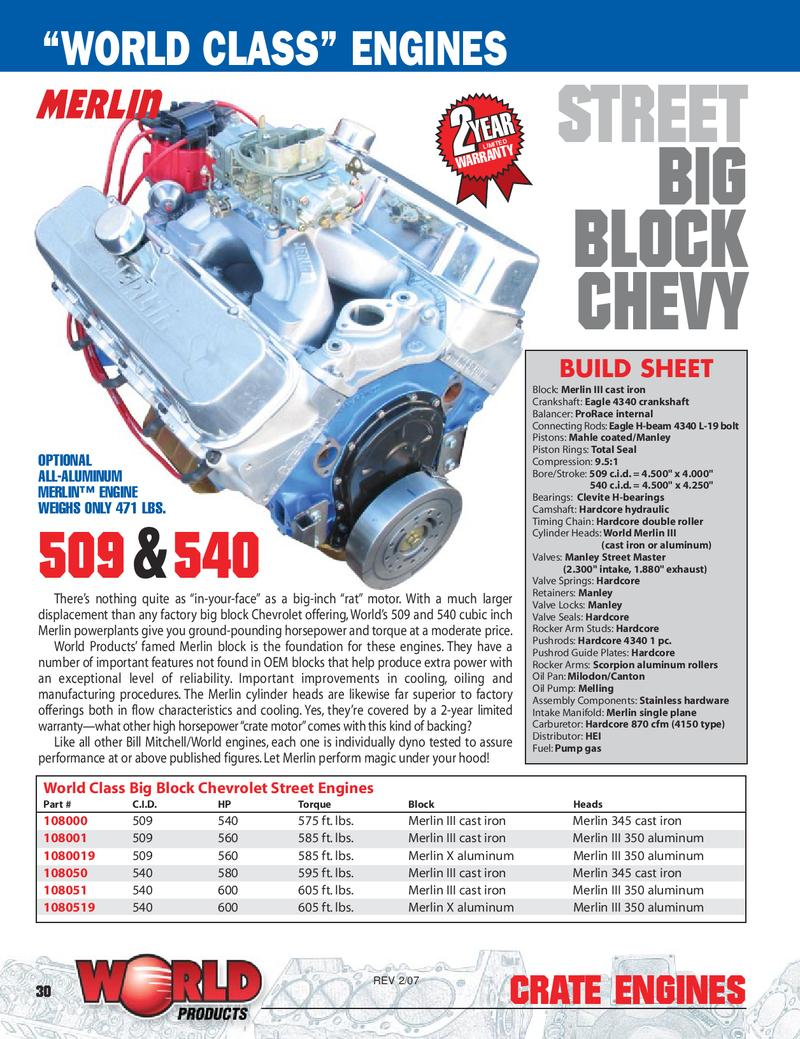 Big Block Chevrolet Merlin Engine Family by World Products