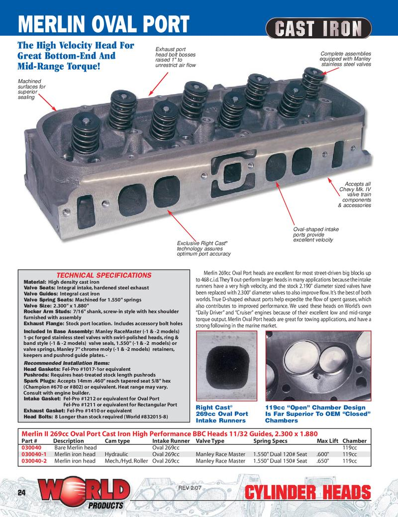 Top Five World Products Merlin Cylinder Heads - Circus