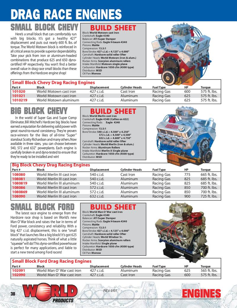 Small Block Ford Man O'War Engine Family by World Products