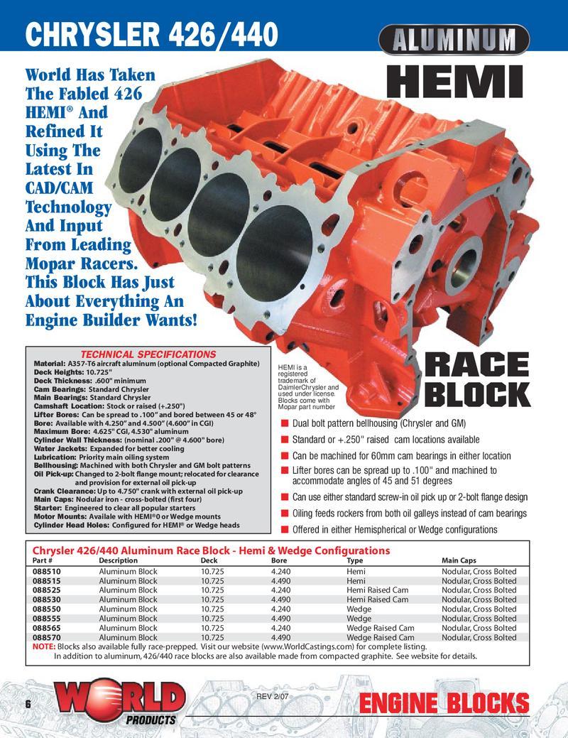 426/440 Chrysler Hemi/Wedge Blocks by World Products