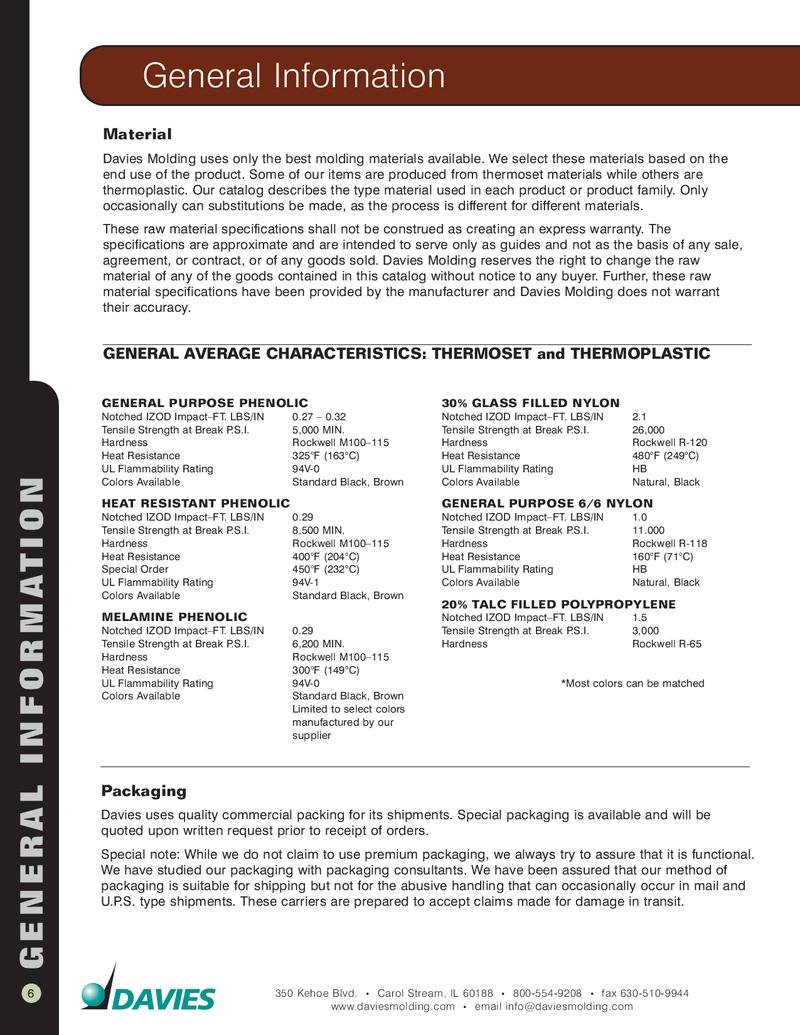 Page 24 Of Standard Parts Catalog Playstation 3 Diagram P 115