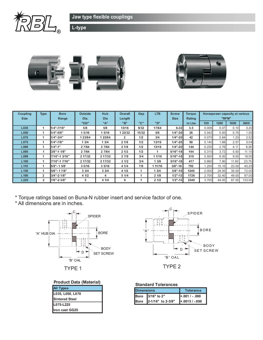 Shaft Collars And Couplings By Ringball Corporation Rbl