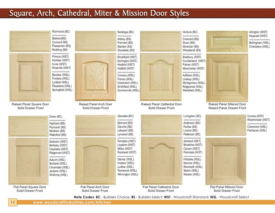 2008 Kitchen & Bath Cabinet Catalog by Highlands Designs