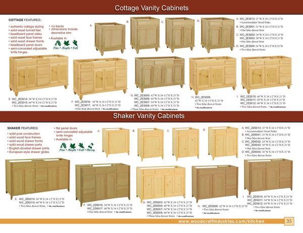 kitchen cabinet catalogue veterinariancolleges rh veterinariancolleges org kitchen cabinet catalog free download+pdf kitchen cabinet catalogs