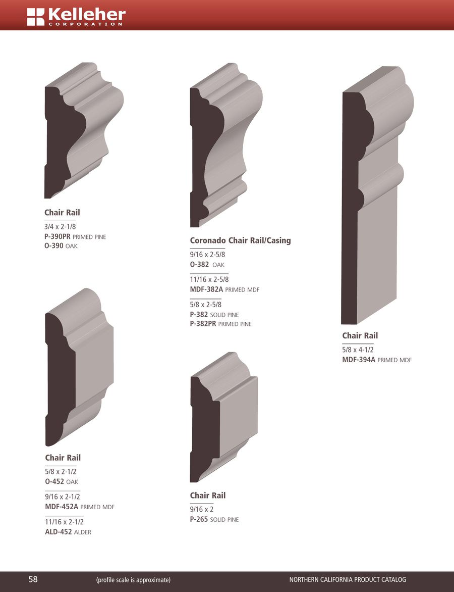 Chair Rail 390 Part - 46: Who-Sells-it