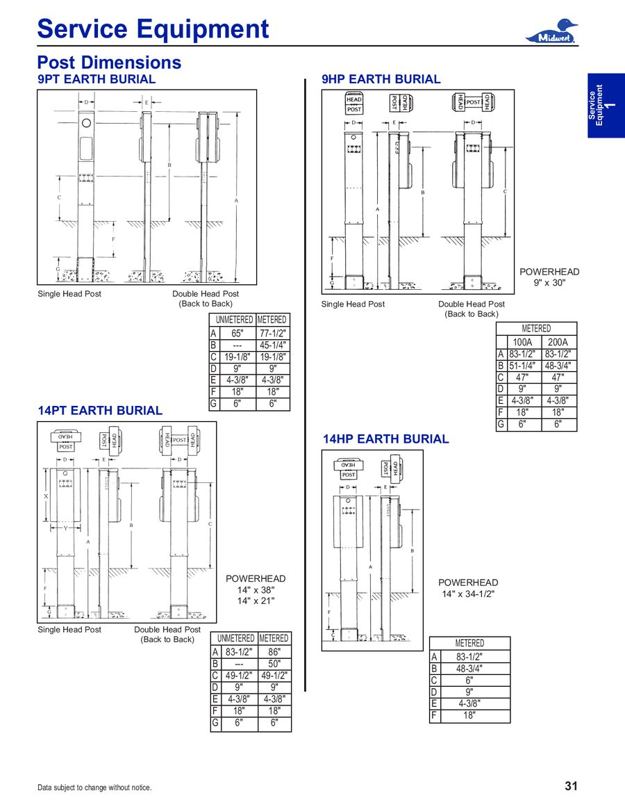 Page 29 Of General Product Catalog 2008. Wiring. U281c1 Wiring Diagram At Scoala.co