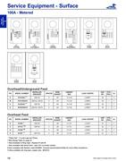 Main Breaker In General Product Catalog 2008 By Midwest Electric. General Product Catalog 2008. Wiring. U281c1 Wiring Diagram At Scoala.co
