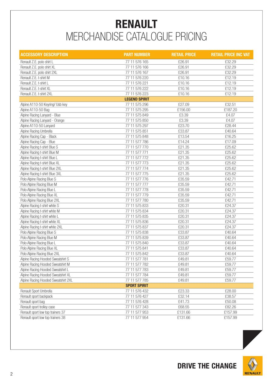 Accessories and merchandise price guide 2015 by Renault