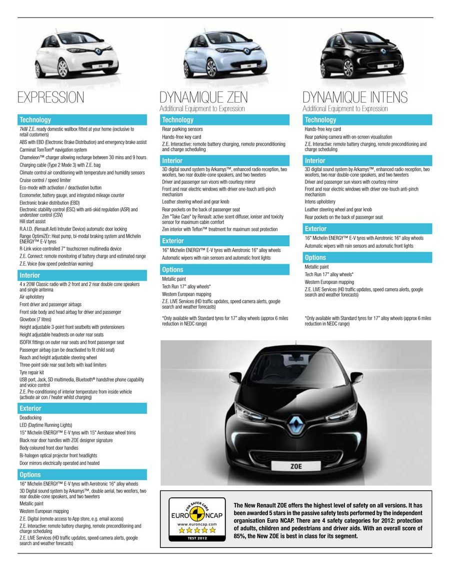 Renault Zoe 2015 By Renault